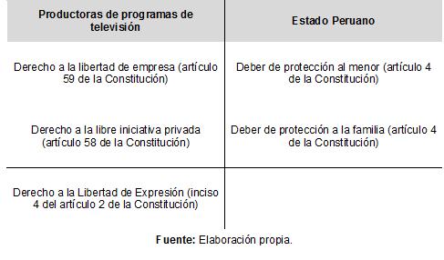 tablamedios